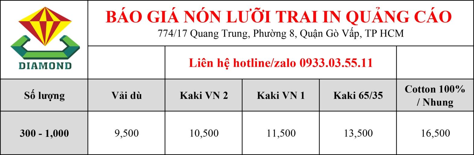 Bảng giá nón du lịch giá rẻ 2021